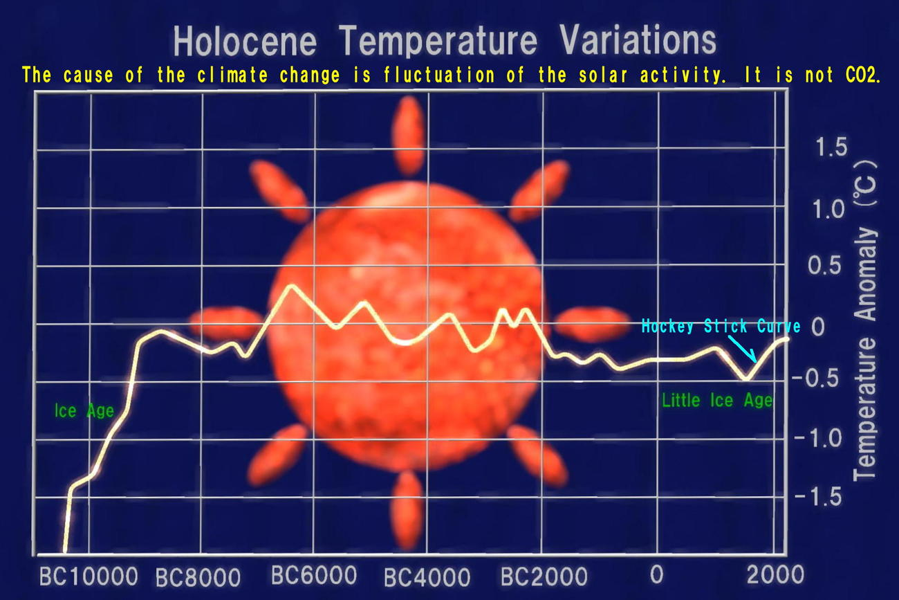 The cause of the warming(2)
